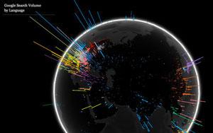 北京时间5月6日早间消息,谷歌周四发布了一款新工具Search Globe,实现全球范围内谷歌搜索关键词的可视化。    Search Globe是一款基于浏览器的工具。通过这款工具,用户可以看到某一天全球各个地区搜索了哪些关键词。这一可视化工具还能够以不同颜色显示某一地区不同语言的搜索。    这款工具是谷歌数据艺术团队使用WebGL开发的,其后端技术使用了用户的计算机硬件,能快速绘制3D图形。谷歌表示,使用这款工具,用户必须使用支持WebGL的浏览器,例如谷歌Chrome。    谷歌同时开放了WebGL Globe的源代码,开发者可以使用自己的数据开发类似的服务。