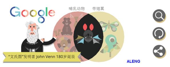Google 首页纪念约翰·维恩诞辰180周年